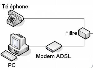 Disegno di un telefono ed un computer che si collegano ad un filtro dal quale esce la linea telefonica