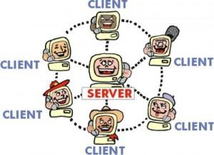 Disegno con un computer al centro (con sotto la scritta SERVER) e 6 computer intorno (con sotto la scritta CLIENT) tutti connessi tra loro. Il computer