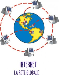 Mondo con computer connessi sia dentro sia fuori