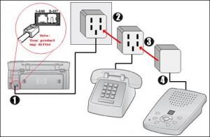 linea per trasmisione voce ( telefono) e fax