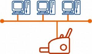 Disegno di una stampante collegata a tre computer