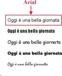 Esempio di font Arial