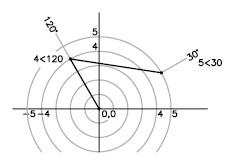 goglio con cerchi concentrici e due linee perpendicolari che si incociano al centro