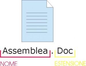 Figura di documento word
