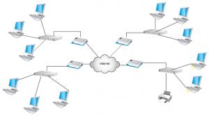 disegno con al centro la nuvola a cui sono connessi server, router terminali