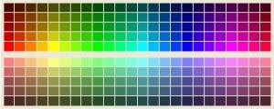 Tavolozza che serve per scegliere il colore desiderato