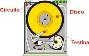 Disegno di un disco fisso aperto dove si vede il disco e la testina che legge i dati