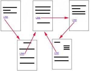 figura con tanti fogli di testo connessi tra loro da frecce rosse