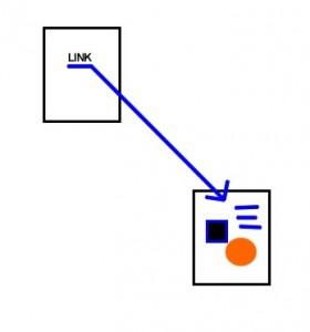 figura con due documenti e freccia da uno all'altro