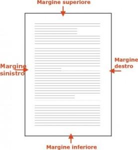 immagine di un documento con scritto in rosso i vari margini (destro, sinistro, superiore e inferiroe) e una freccia che indica la posizione di ciascuno