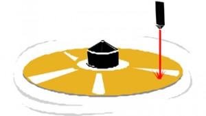 disco giallo con testina che vi registra sopra (evidenziata da una freccia rossa)