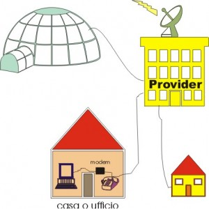 Figura con un Igloo e due case collegati tra loro da un palazzo su cui è posta un'antenna