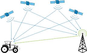 schema di trasmissioni GPS