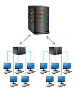 schema di una rete telatica fatta da due sottoreti